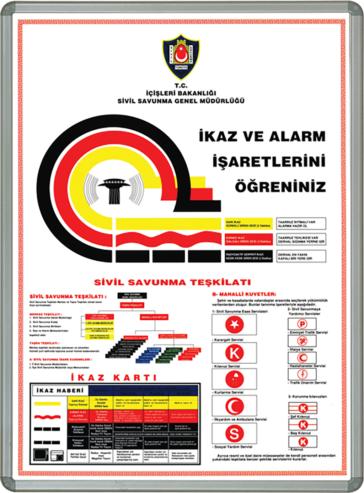 Warning and Alarm Board